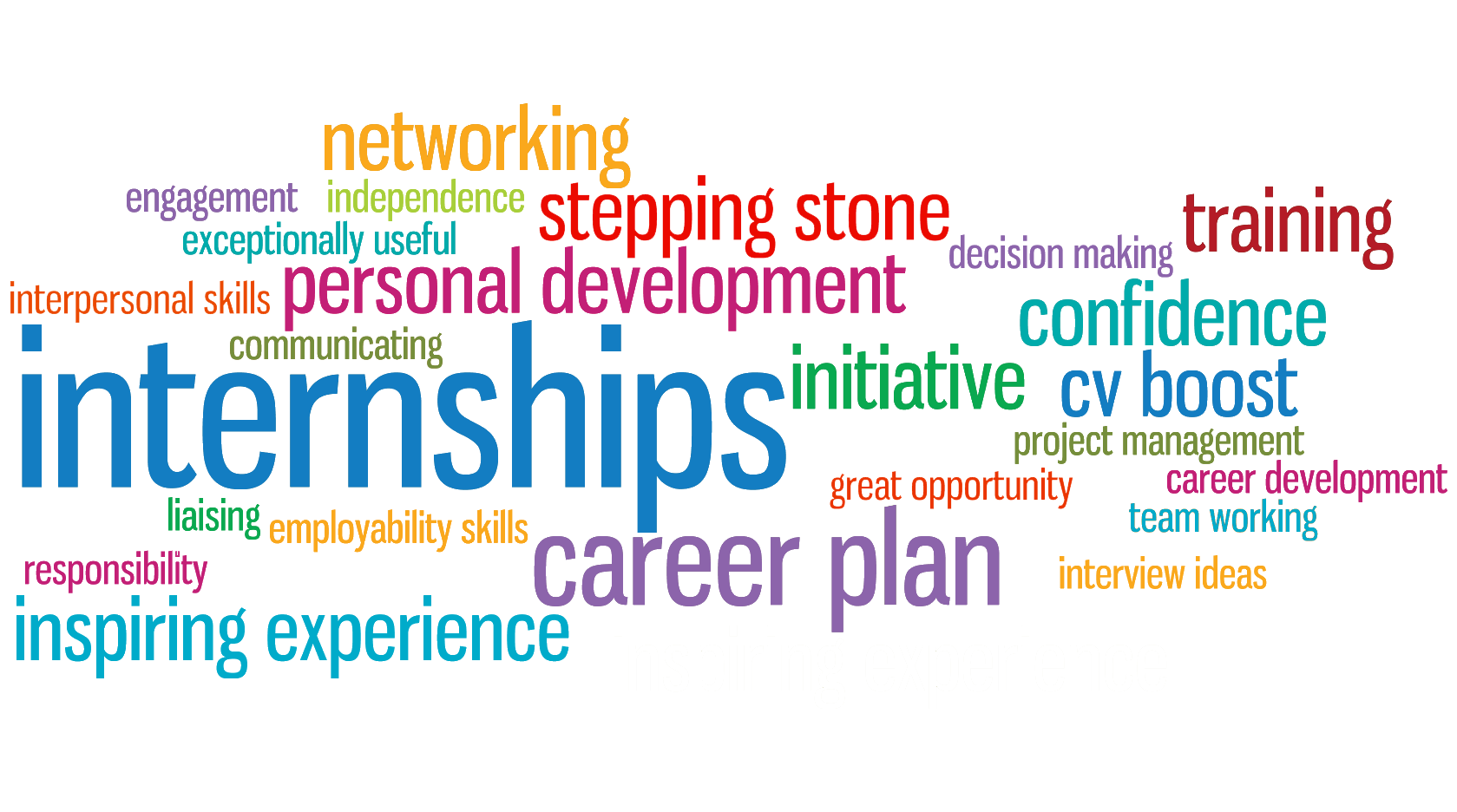 Internships-Wordle-v3